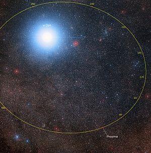 Proxima Centauri - Image: Orbital plot of Proxima Centauri