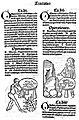 Ortus sanitatis. Wellcome L0012803.jpg