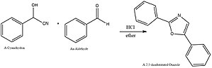 Fischer oxazole synthesis - Overall Fischer Oxazole Synthesis