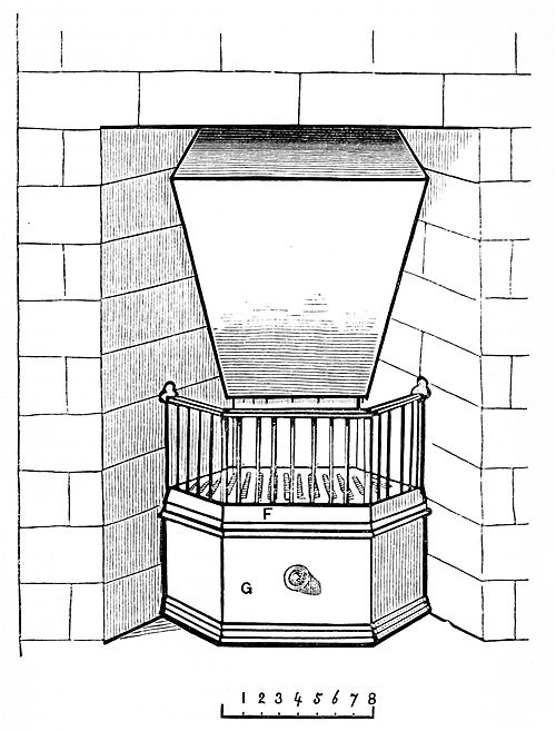 PSM V29 D255 Frontal view of a fireplace.jpg