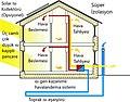 Passivhaus section tr.jpg