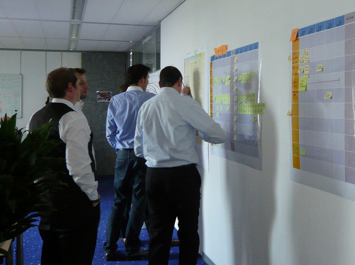Project Management: Project Management