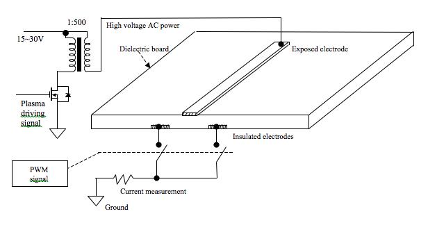 File:Plasma actuator1.tiff