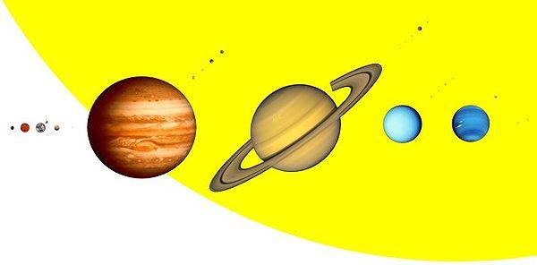 Les planètes du système solaire, accompagnées de leurs principaux satellites, devant le limbe du Soleil