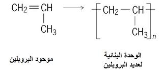File:Propylene monomer & Polypropylene repeat unit PNG