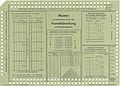 Randlochkarten Verschlüsselung des «Lochkarten Werk», Schlitz-Hessen.jpeg
