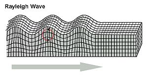Rayleigh wave - Picture of a Rayleigh wave.