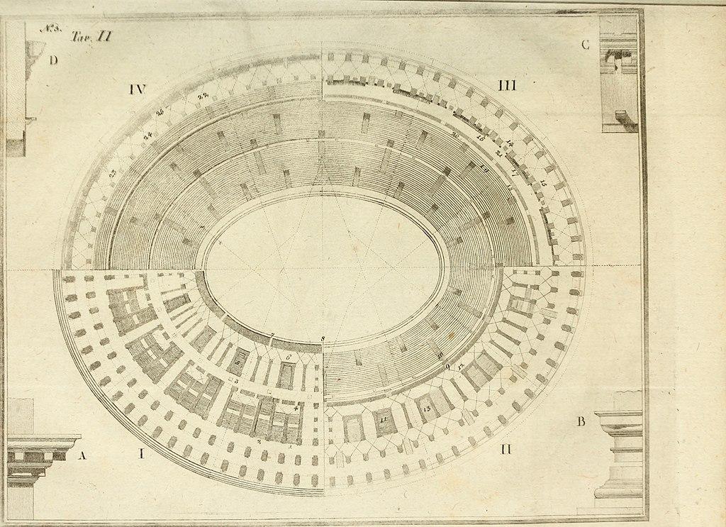 Plan du Colisée à Rome par Giuseppe Antonio Guattani (1805).
