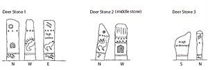Deer stone - Several sample stone differences