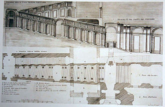 Scala Regia (Vatican) - Plan of the Scala Regia