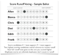 Score Runoff Voting sample ballot.png