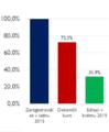 Senior Citizens 2015 survival metrics CS.png