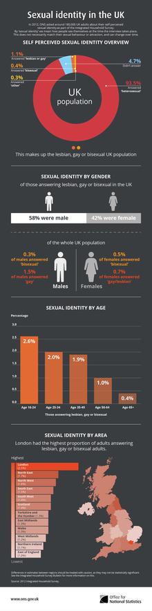 polacco gay dating Londra buon esempio di profilo di dating online