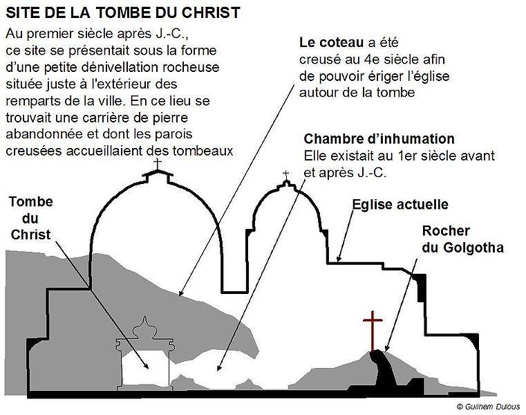 Salon de discussion publique 2011 - Page 39 761px-Site_de_la_tombe_du_Christ