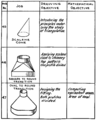 Smd d199 objectives of problems on triangulations of scalene cones.png