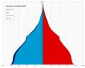 Solomon Islands single age population pyramid 2020.png