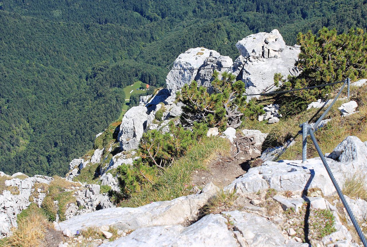 Klettersteigset Wiki : Klettersteigset y system anlegen u wikipedia