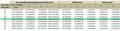 Tabla Elementos de Bessel (Tránsito) - 03.png