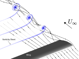Wingtip vortices - Euler computation of a tip vortex rolling up from the trailed vorticity sheet.