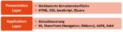 TrackTimesheet - Web-Client Architektur.png