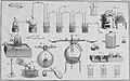 Traité élémentaire de chimie - présenté dans un ordre nouveau et d'après les découvertes modernes; avec figures (1789) (14595115567).jpg