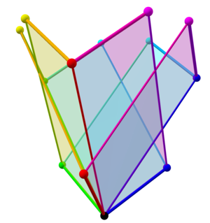 Tree of weak orderings in concertina cube 632.png