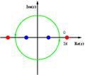 TrigonometricToComplex.png