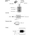 Výroba pěnového hliníku alulight.png