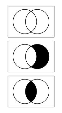 Diagrama de venn wikipedia la enciclopedia libre diagramas de venn que corresponden respectivamente a las relaciones topolgicas de unin inclusin y disyuncin entre dos conjuntos ccuart Gallery