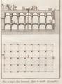 Voyage d'Egypte et de Nubie 10 par Norden 1795.png