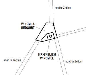 Windmill Redoubt - Image: Windmill Redoubt map