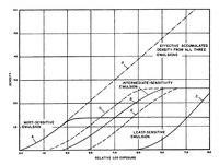 Wyckoff HDR Curve.tif