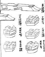 Yingzao Fashi 5