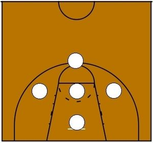 1–3–1 defense and offense - Typical 1-3-1 Formation