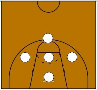 1–3–1 defense and offense
