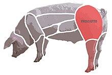 Il taglio anatomico del maiale denominato