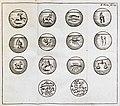 (Monnoyes qui representent les douze signes; & qui ont esté batuës durant les vingt-quatre heures que Gehan-guir Roy d - Tavernier Jean Baptiste - 1703.jpg