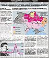 Голодомор 1932-1933 гг. на Украине.jpg