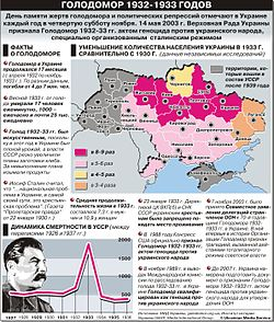 Голодомор в западной украине своего