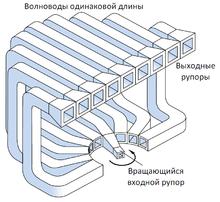 Облучатель органного типа.png