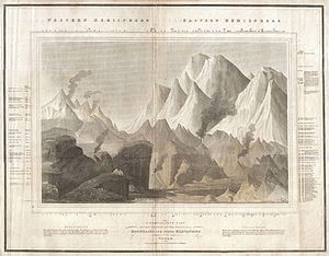 Comparison diagram - Thomson's Map of the Comparative Heights of the World's Great Mountains, 1817