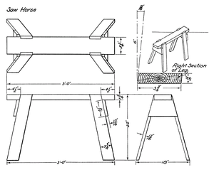 Sawhorse - Lightweight, stack-able, saw horses from the book Agricultural Woodworking: a group of problems for rural and graded schools ... by Louis Michael Roehl. 1916