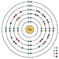 65 terbium (Tb) enhanced Bohr model.png