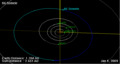 86 Semele orbit on 01 Jan 2009.png