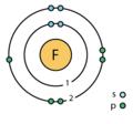 9 fluorine (F) Bohr model.png