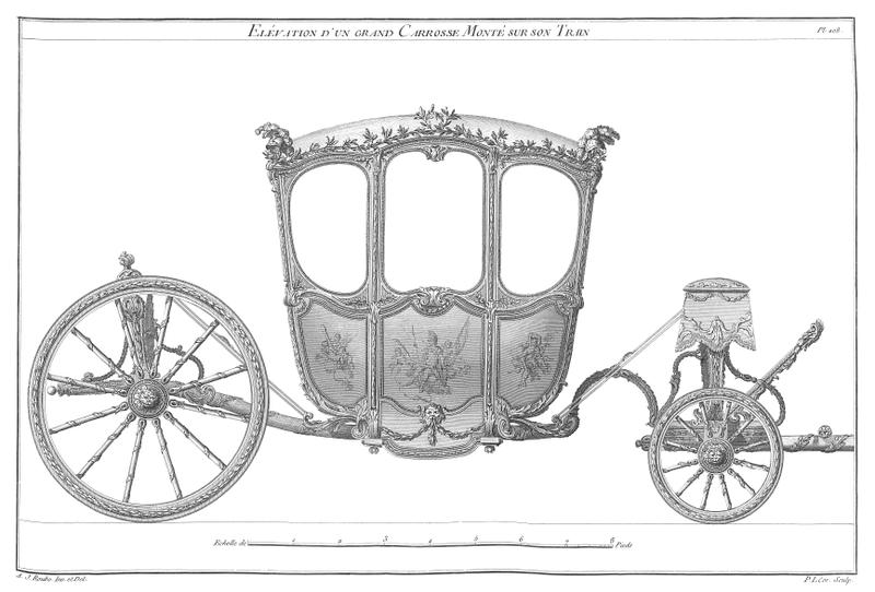 File:A-J Roubo - L'Art du Menuisier - Planche 208.png