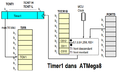 AVR Timer1.png