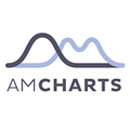 Amcharts.png