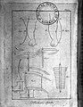 Artificial leg - T. Sheldrake, 1798 Wellcome L0028894.jpg