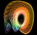 Attractor Chaotic Flow - Rendering Plasma - Chaoscope.png